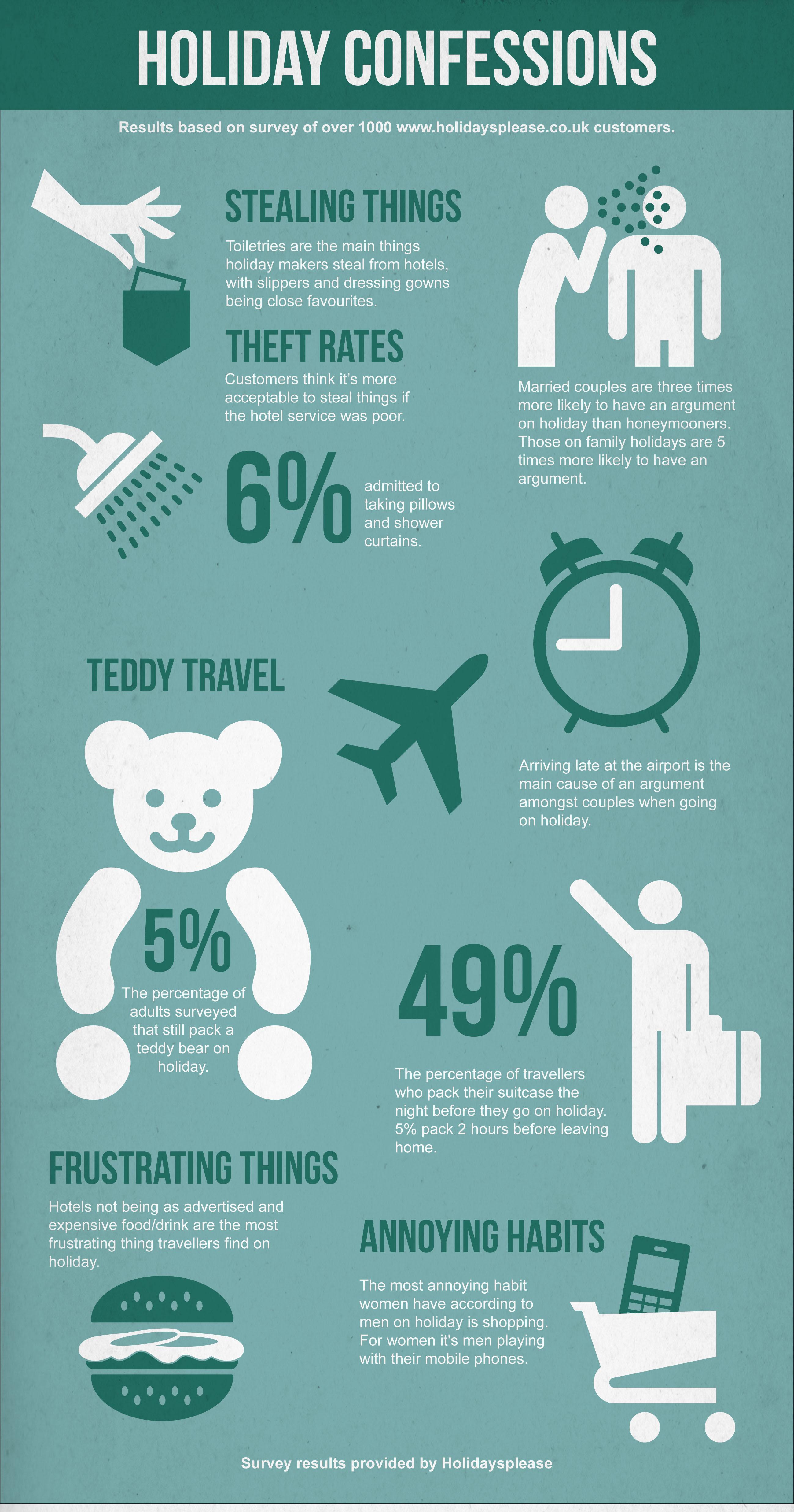 Holidaysplease Co Uk Survey Reveals Britons Worst And